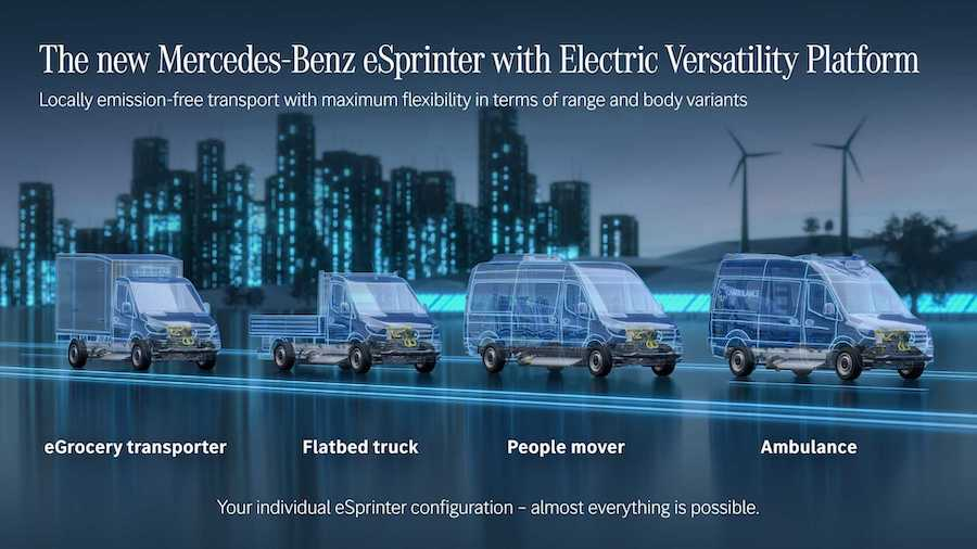 Next-Gen Mercedes eSprinter Gains Versatility With New Platform